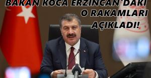 Erzincan'daki O Rakamlar Açıklandı!