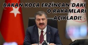 Erzincan#039;daki O Rakamlar Açıklandı!