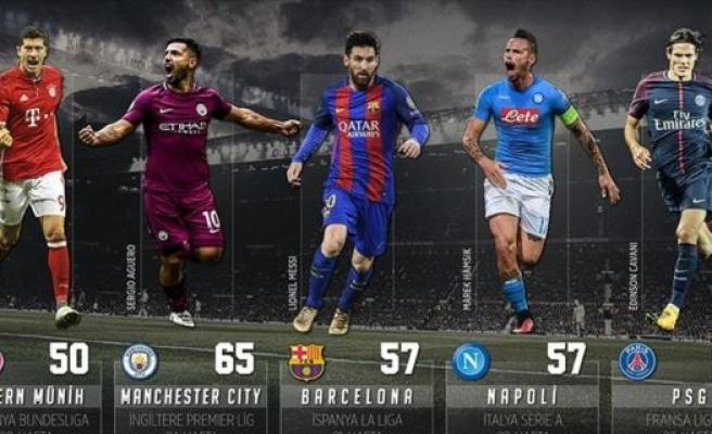 Avrupa'nın zirvesindeki takımlar kayıpsız