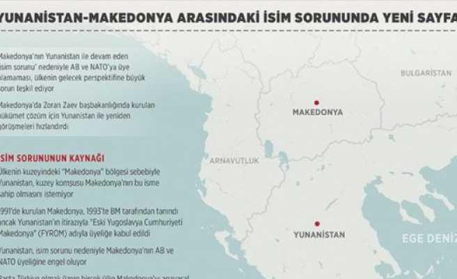 Yunanistan-Makedonya arasındaki isim sorununda yeni sayfa