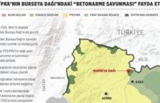 Terör örgütü PYD/PKK'nın Burseya Dağı'ndaki...